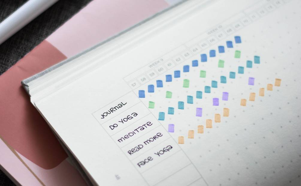 A tracking notebook for habits